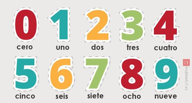 Spaanse getallen